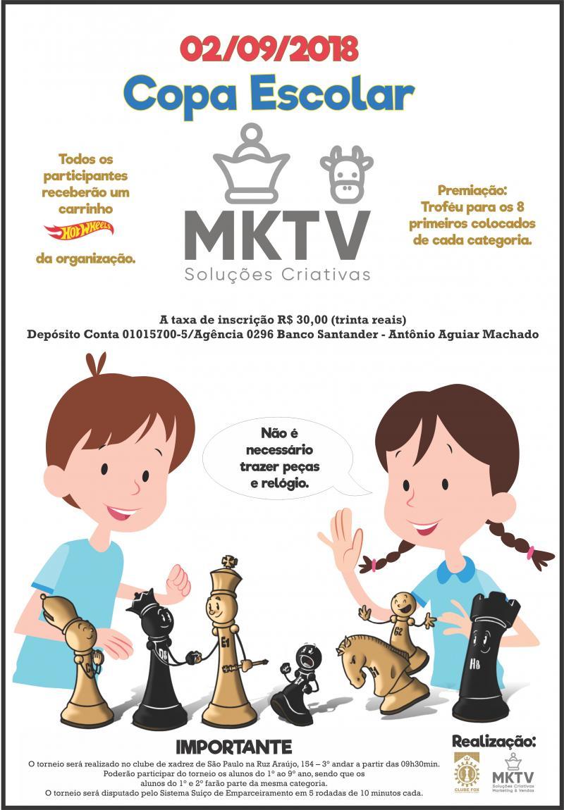 I COPA ESCOLAR MKTV