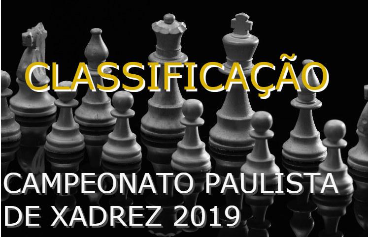 Classificação Campeonato Paulista 2019