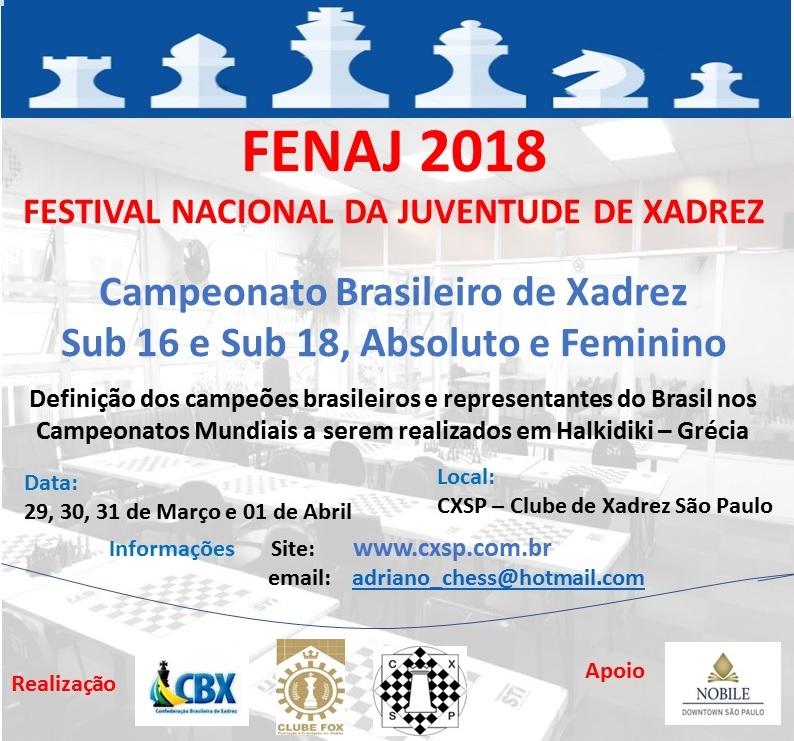 FENAJ 2018 – Classificação final