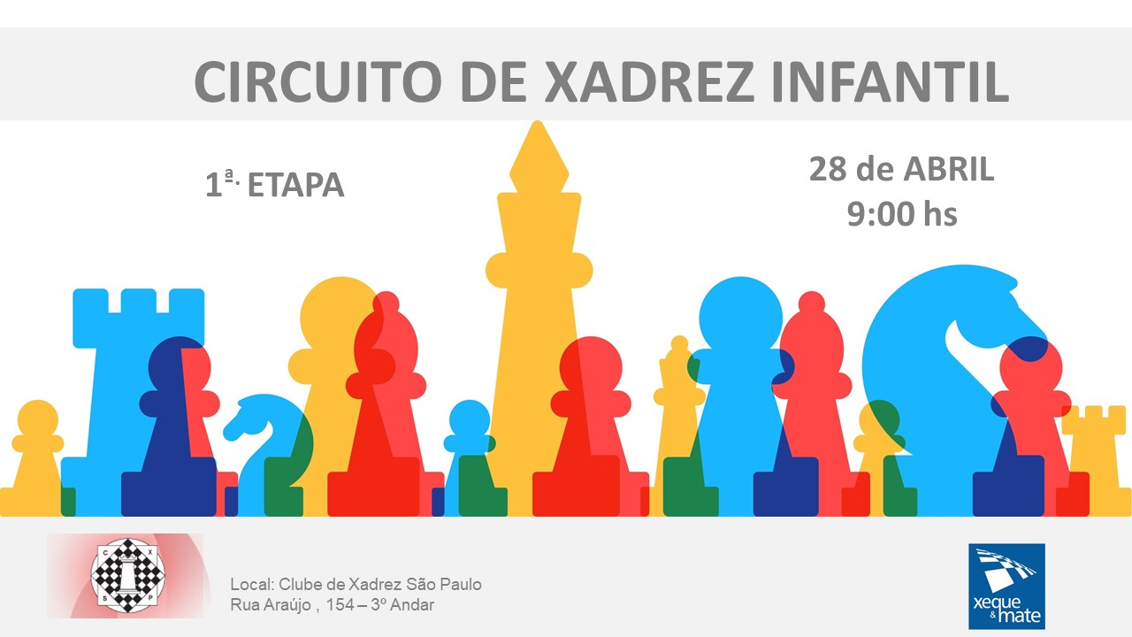 Circuito Infantil do CXSP – 2019 – ***Resultado 3a. Etapa***