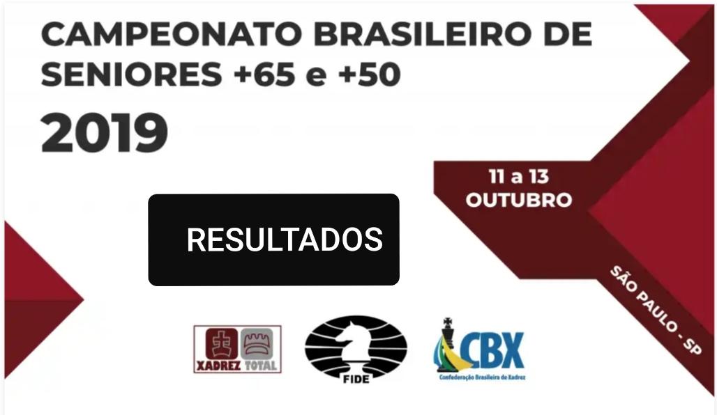 Campeonato Brasileiro de Seniores 2019 – RESULTADOS