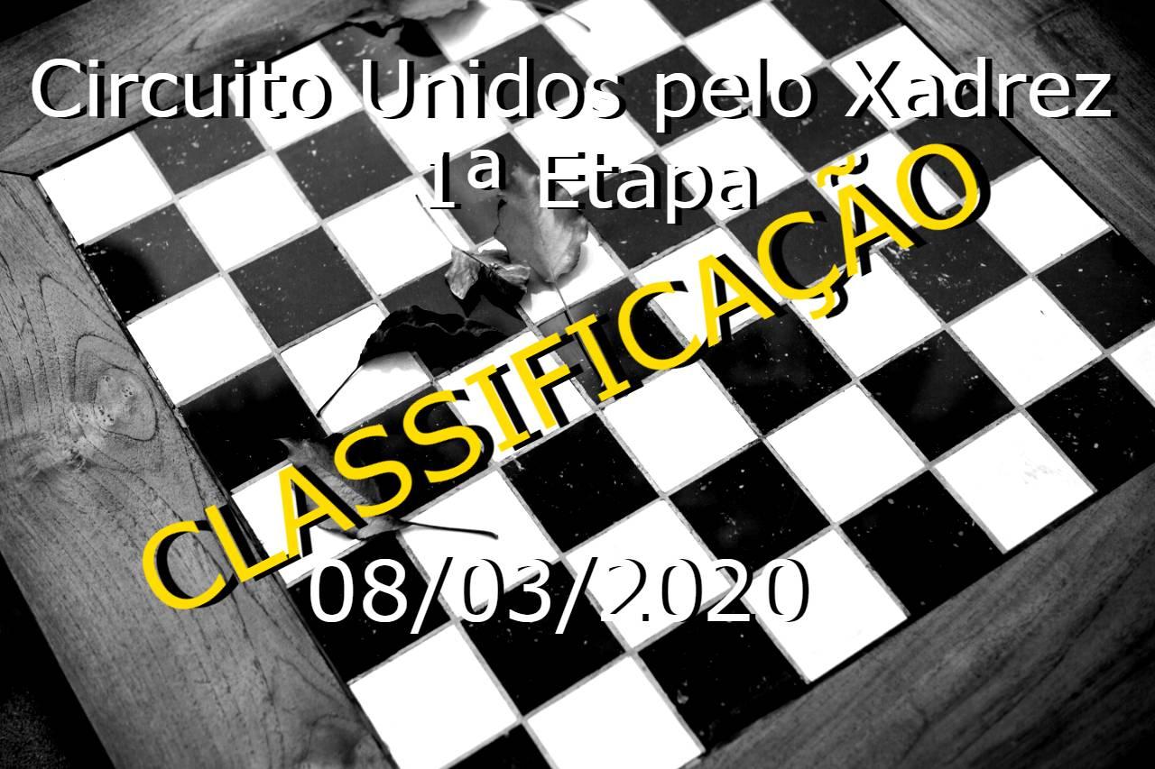 Classificação 1ª Etapa Circuito Unidos Pelo Xadrez